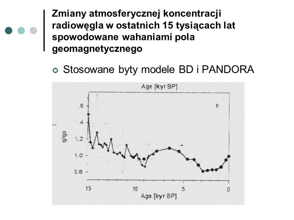 Zmiany atmosferycznej koncentracji radiowęgla w ostatnich 15 tysiącach lat spowodowane wahaniami pola geomagnetycznego Stosowane byty modele BD i PAND