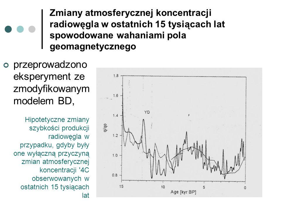 Zmiany atmosferycznej koncentracji radiowęgla w ostatnich 15 tysiącach lat spowodowane wahaniami pola geomagnetycznego przeprowadzono eksperyment ze z