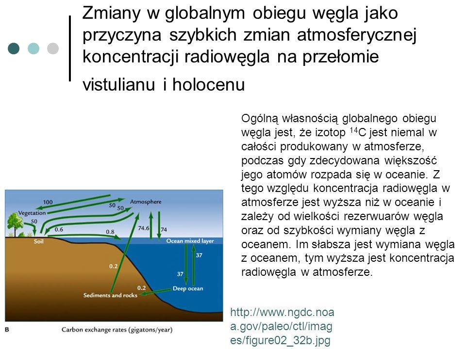 Zmiany w globalnym obiegu węgla jako przyczyna szybkich zmian atmosferycznej koncentracji radiowęgla na przełomie vistulianu i holocenu http://www.ngd