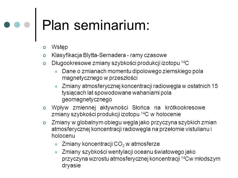 Plan seminarium: Wstęp Klasyfikacja Blytta-Sernadera - ramy czasowe Długookresowe zmiany szybkości produkcji izotopu 14 C Dane o zmianach momentu dipo
