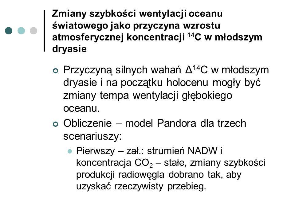 Zmiany szybkości wentylacji oceanu światowego jako przyczyna wzrostu atmosferycznej koncentracji 14 C w młodszym dryasie Przyczyną silnych wahań Δ 14