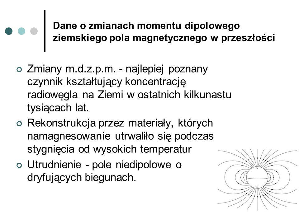 Dane o zmianach momentu dipolowego ziemskiego pola magnetycznego w przeszłości Zmiany m.d.z.p.m. - najlepiej poznany czynnik kształtujący koncentrację
