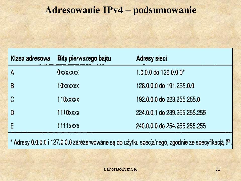 Laboratorium SK12 Adresowanie IPv4 – podsumowanie