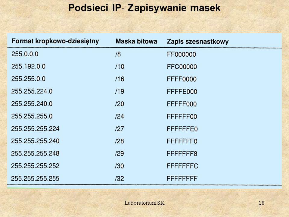 Laboratorium SK18 Podsieci IP - Zapisywanie masek