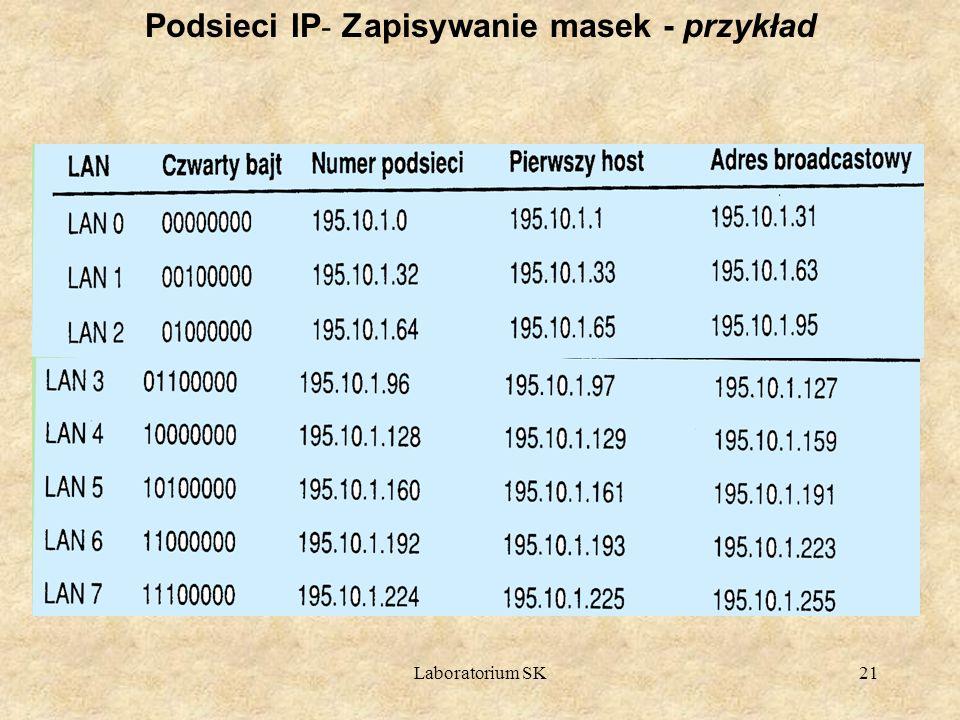 Laboratorium SK21 Podsieci IP - Zapisywanie masek - przykład