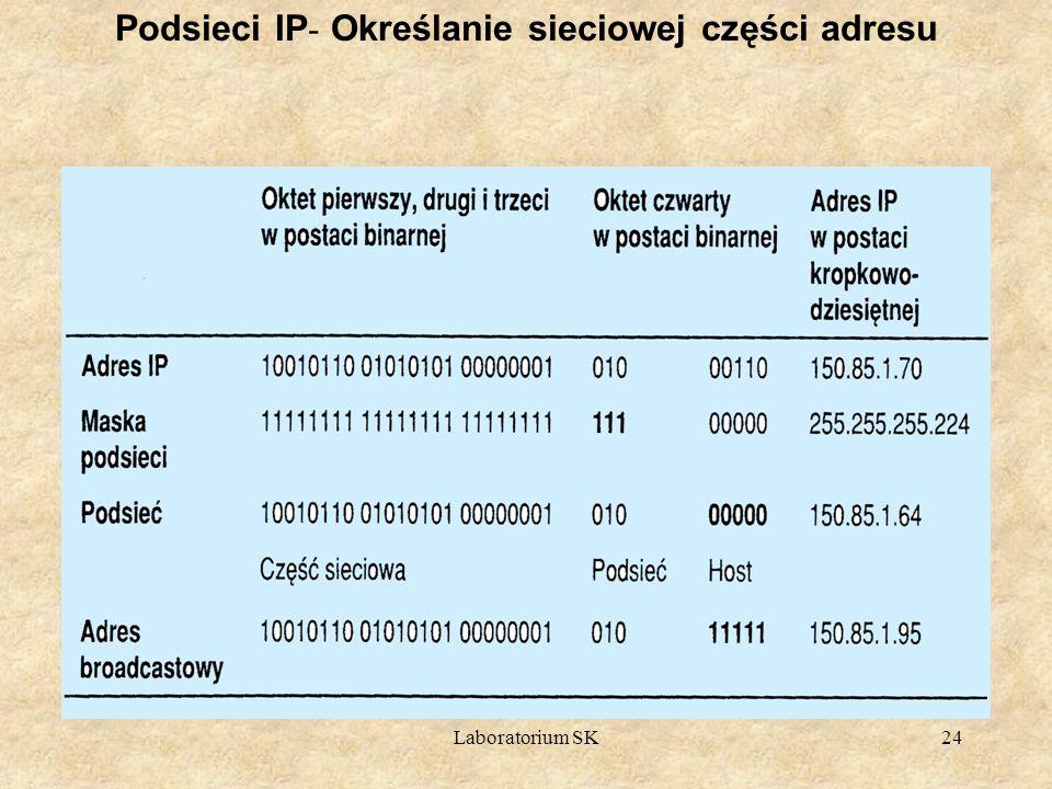 Laboratorium SK24 Podsieci IP - Określanie sieciowej części adresu