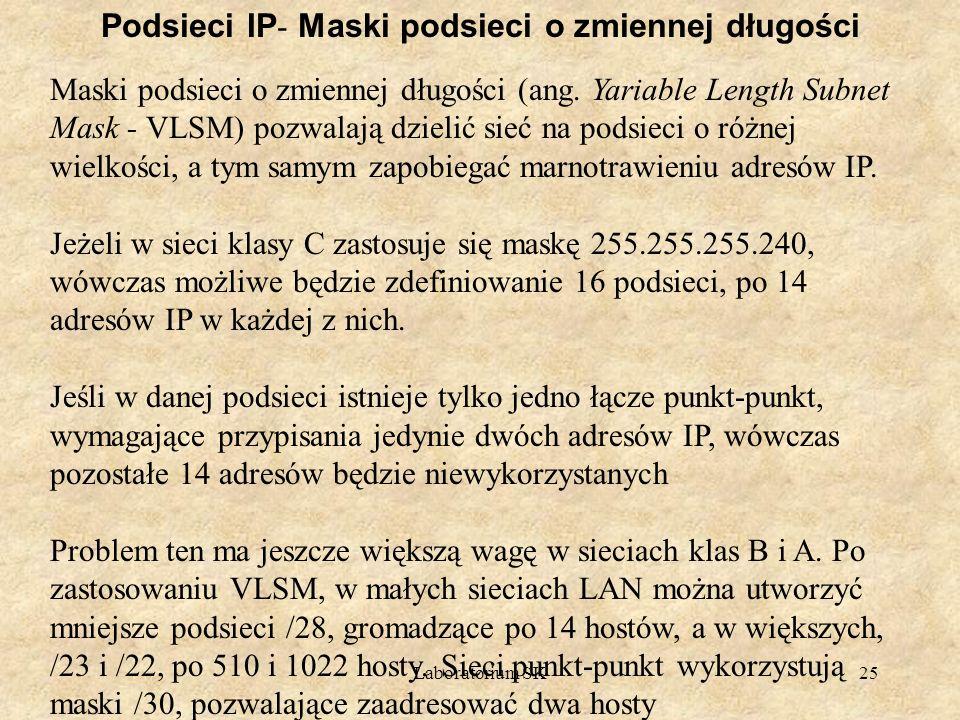Laboratorium SK25 Podsieci IP - Maski podsieci o zmiennej długości Maski podsieci o zmiennej długości (ang. Yariable Length Subnet Mask - VLSM) pozwa