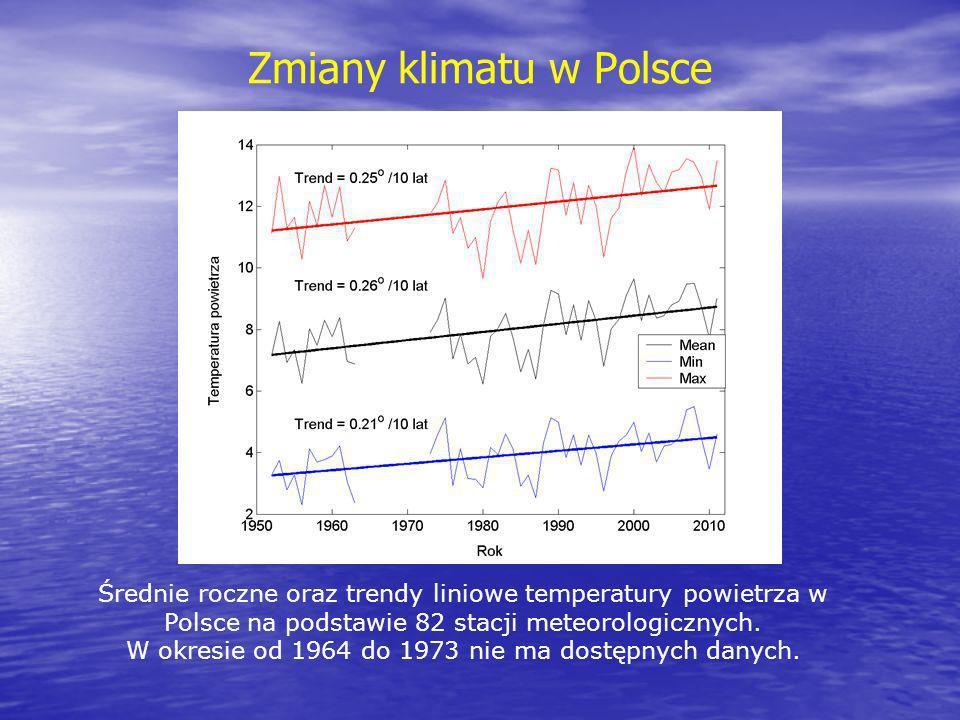 Zmiany klimatu w Polsce Średnie roczne oraz trendy liniowe temperatury powietrza w Polsce na podstawie 82 stacji meteorologicznych. W okresie od 1964