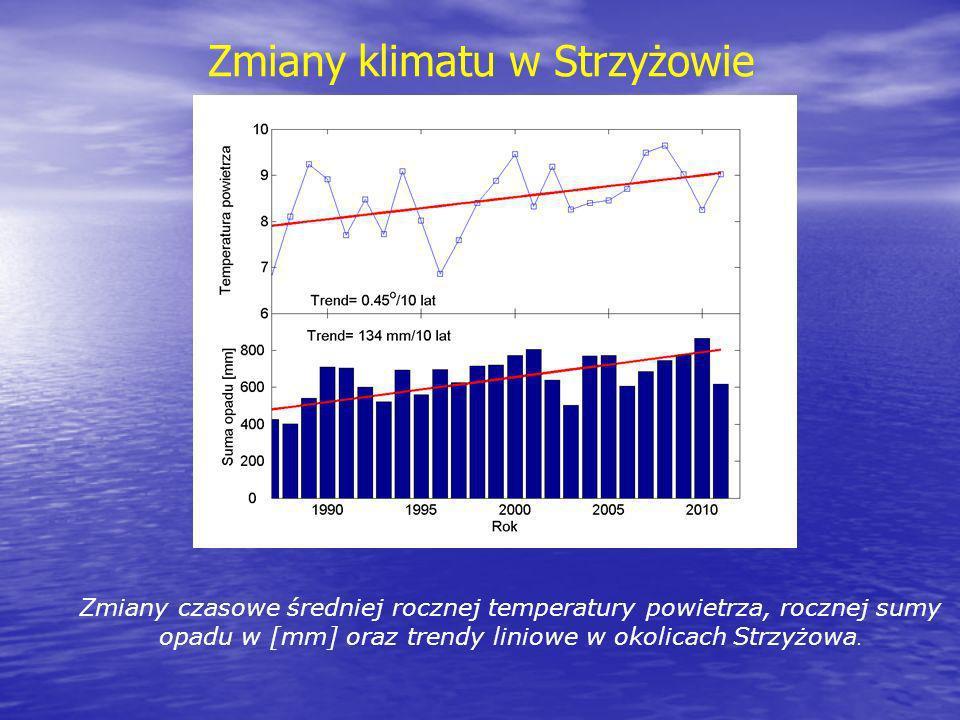 Zmiany klimatu w Strzyżowie Zmiany czasowe średniej rocznej temperatury powietrza, rocznej sumy opadu w [mm] oraz trendy liniowe w okolicach Strzyżowa