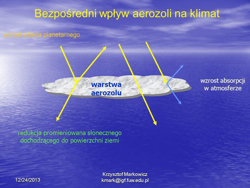 12/24/2013 Krzysztof Markowicz kmark@igf.fuw.edu.pl warstwa aerozolu redukcja promieniowana słonecznego dochodzącego do powierzchni ziemi wzrost absor