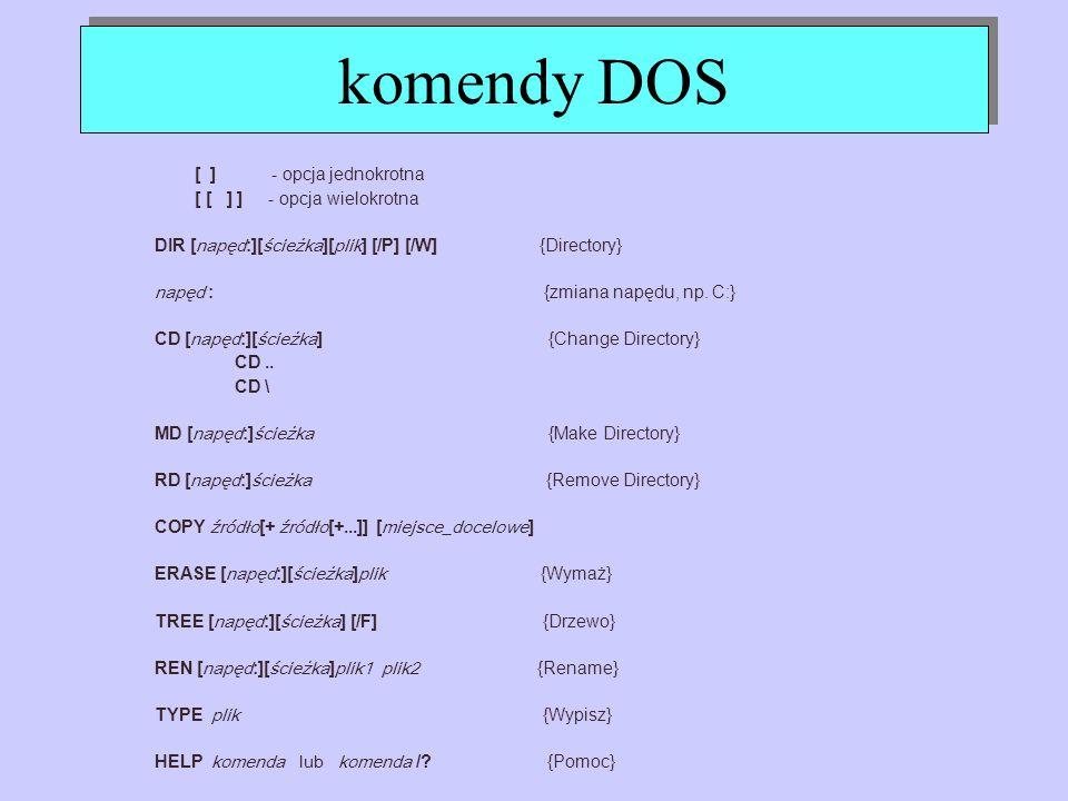 komendy DOS [ ] - opcja jednokrotna [ [ ] ] - opcja wielokrotna DIR [ napęd :][ ścieżka ][ plik ] [/P] [/W] {Directory} napęd : {zmiana napędu, np. C: