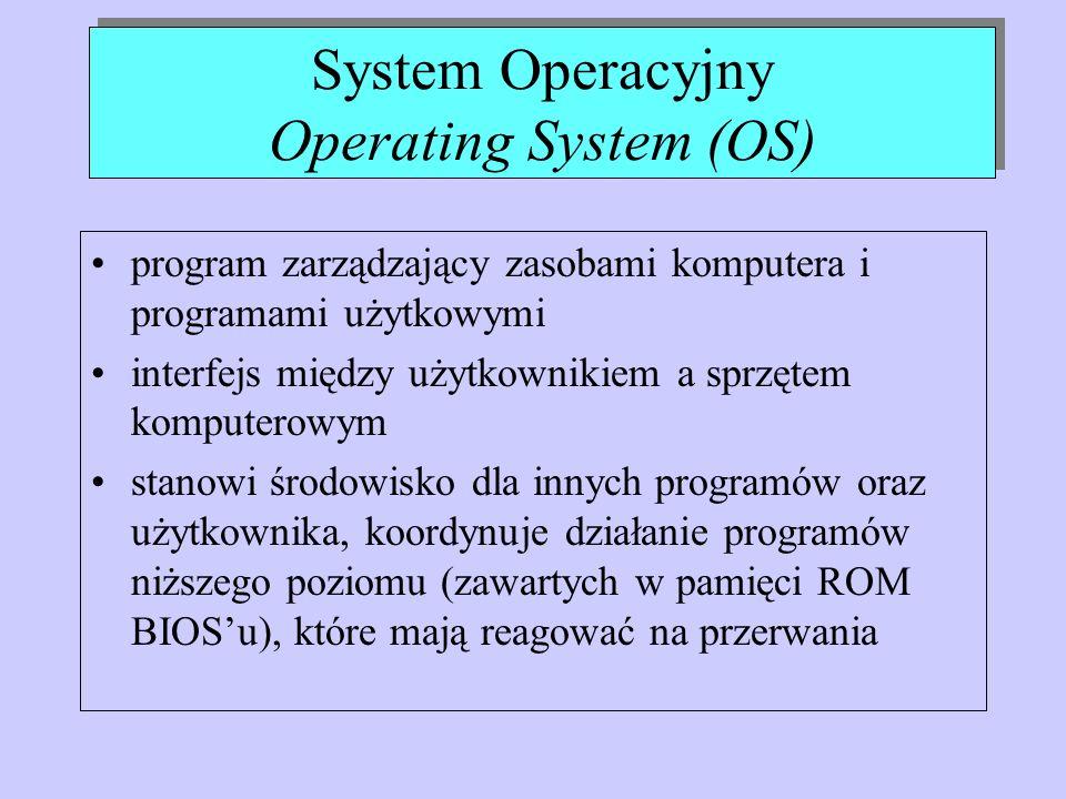 System Operacyjny Operating System (OS) program zarządzający zasobami komputera i programami użytkowymi interfejs między użytkownikiem a sprzętem komp