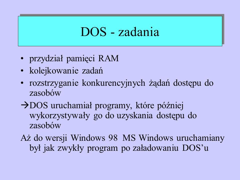 DOS - zadania przydział pamięci RAM kolejkowanie zadań rozstrzyganie konkurencyjnych żądań dostępu do zasobów DOS uruchamiał programy, które później w