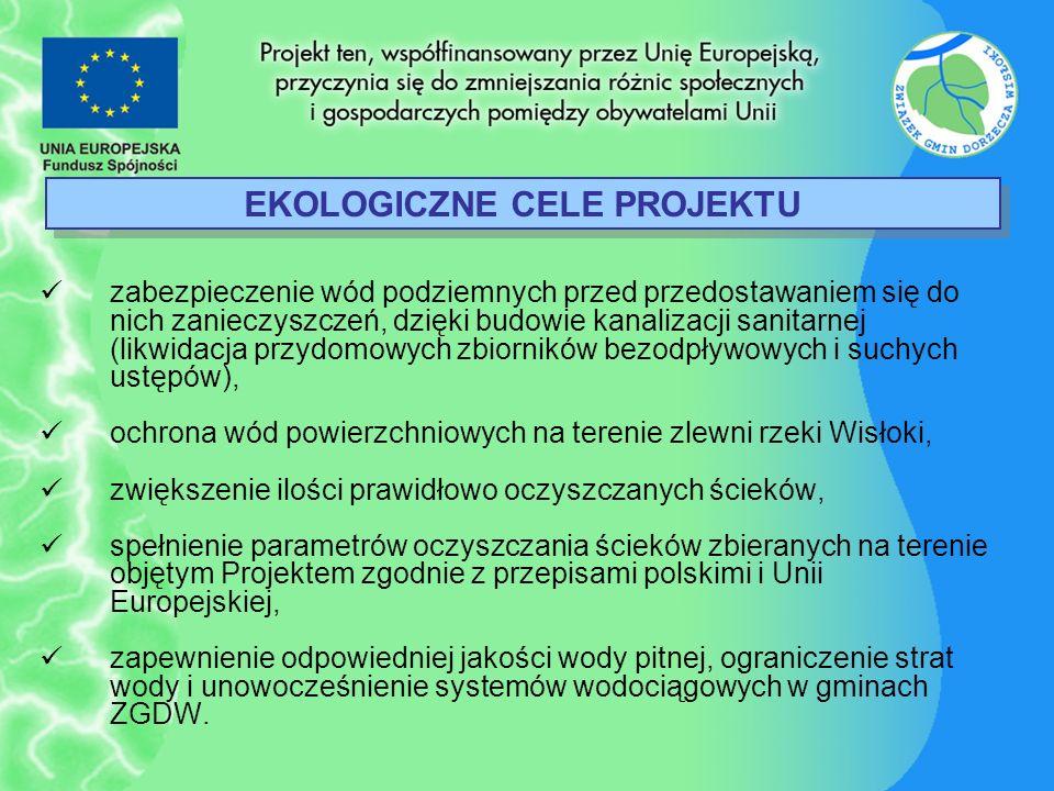 EKOLOGICZNE CELE PROJEKTU zabezpieczenie wód podziemnych przed przedostawaniem się do nich zanieczyszczeń, dzięki budowie kanalizacji sanitarnej (likw