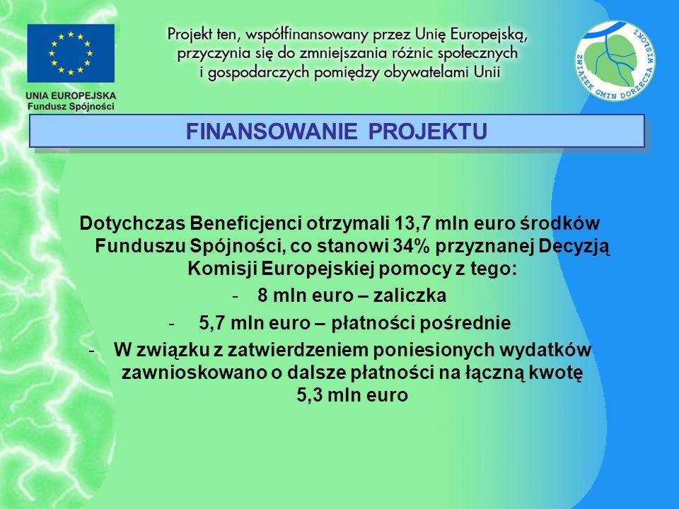 FINANSOWANIE PROJEKTU Dotychczas Beneficjenci otrzymali 13,7 mln euro środków Funduszu Spójności, co stanowi 34% przyznanej Decyzją Komisji Europejski