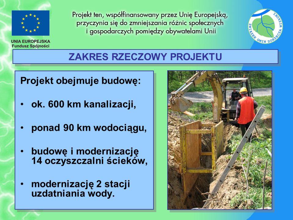 ZAKRES RZECZOWY PROJEKTU Projekt obejmuje budowę: ok. 600 km kanalizacji, ponad 90 km wodociągu, budowę i modernizację 14 oczyszczalni ścieków, modern