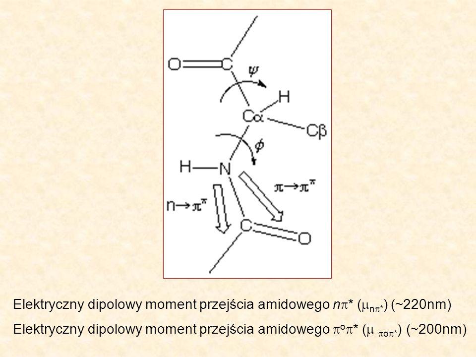 Elektryczny dipolowy moment przejścia amidowego n * ( n * ) (~220nm) Elektryczny dipolowy moment przejścia amidowego o * ( o * ) (~200nm)