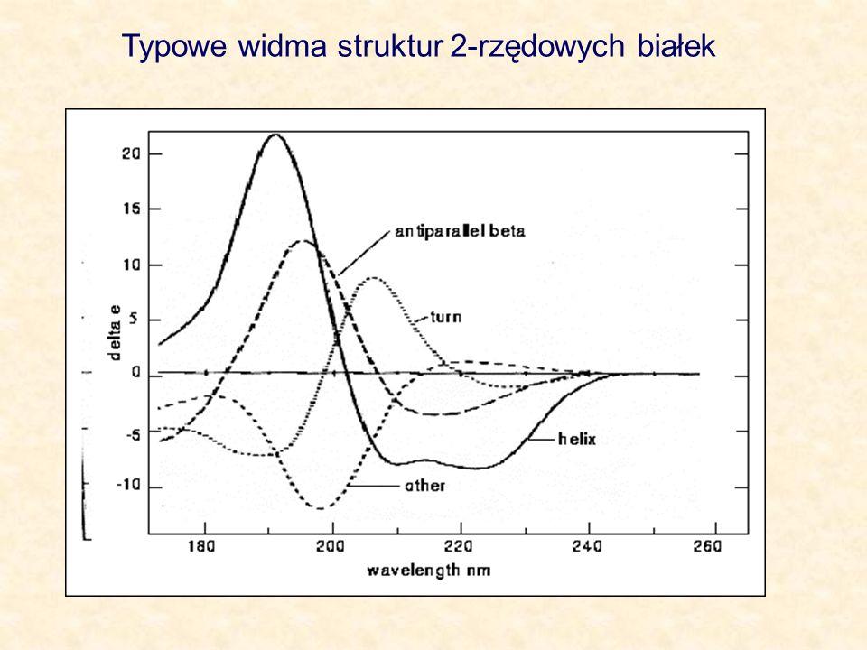 Typowe widma struktur 2-rzędowych białek