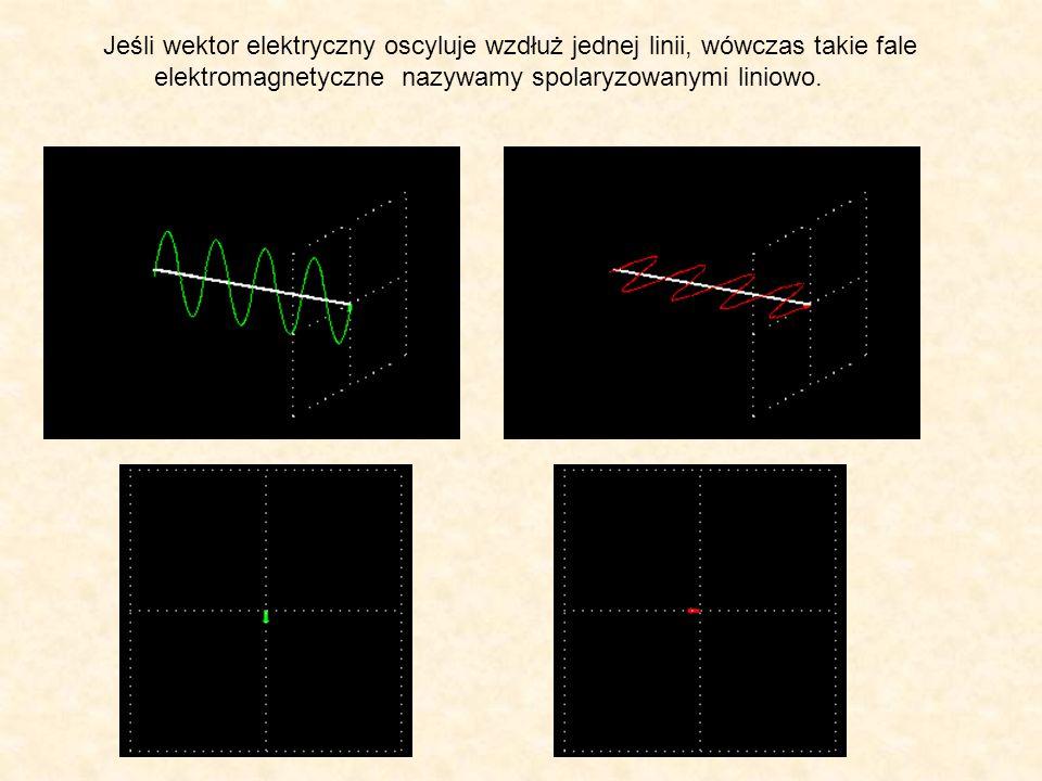 Jeśli wektor elektryczny oscyluje wzdłuż jednej linii, wówczas takie fale elektromagnetyczne nazywamy spolaryzowanymi liniowo.