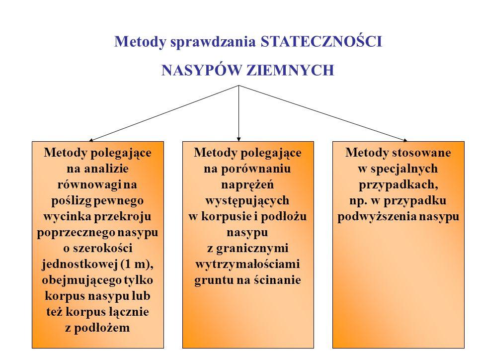 Analiza Stateczności Sposób realizacji obciążenia Sposób uwzględniania wytrzymałości na ścinanie oraz sposób obliczania współczynnika stateczności Obc