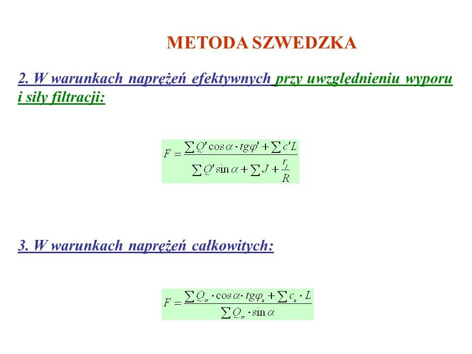 METODA SZWEDZKA Założenie: Wytrzymałość gruntu na ścinanie wzdłuż powierzchni poślizgu zależy od naprężeń normalnych na tej powierzchni, będących nast