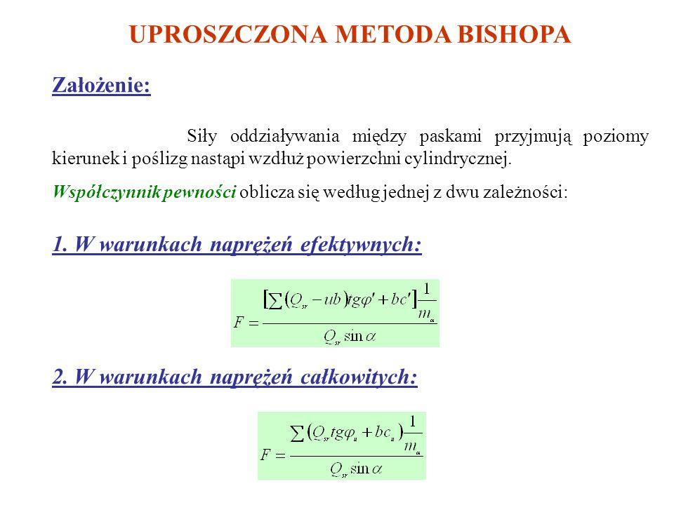 PORÓWNANIE ANALIZY STATECZNOŚCI W NAPRĘŻĘNIACH CAŁKOWITYCH I EFEKTYWNYCH 1.Analiza w naprężeniach całkowitych w warunkach bez odpływu 2.Analiza w napr