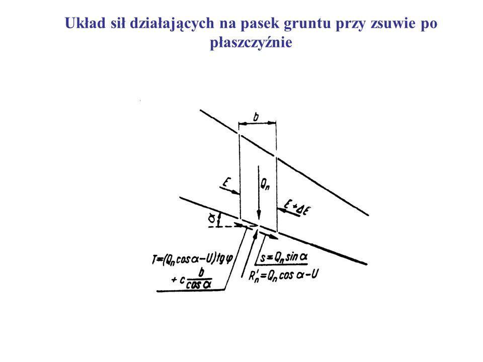 Metody przyjmujące poślizg wzdłuż dowolnych powierzchni poślizgu, oparte na zachowaniu warunków równowagi sił Metoda Janbu Metoda graficzna Metoda duż