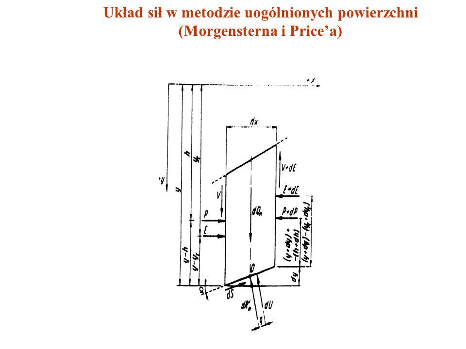 METODA UOGÓLNIONYCH POWIERZCHNI Założenie: analiza równowagi wyciętego paska z całej bryły poślizgu nieskończenie małe szerokości pasków dx warunki ró