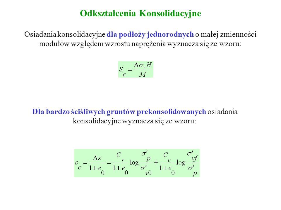 Odkształcenia Początkowe Obliczenia początkowych osiadań S i i przemieszczeń poziomych S h prowadzi się na podstawie równań teorii sprężystości: gdzie