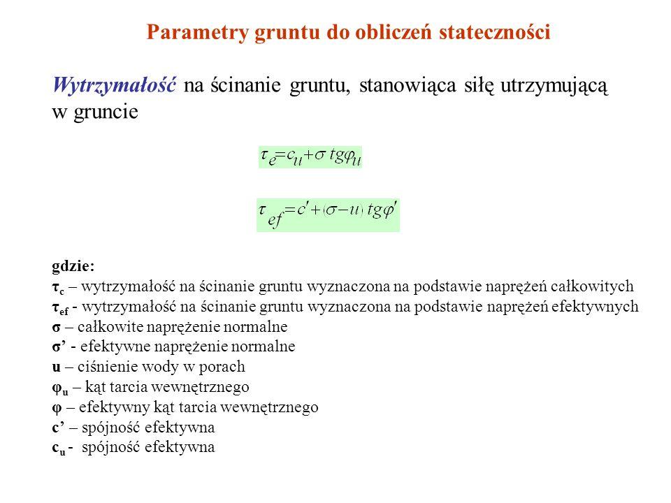 Metody Uzyskiwania Parametrów Geotechnicznych Metoda AMetoda BMetoda C polega na bezpośrednim wyznaczeniu wartości parametrów na podstawie polowych i