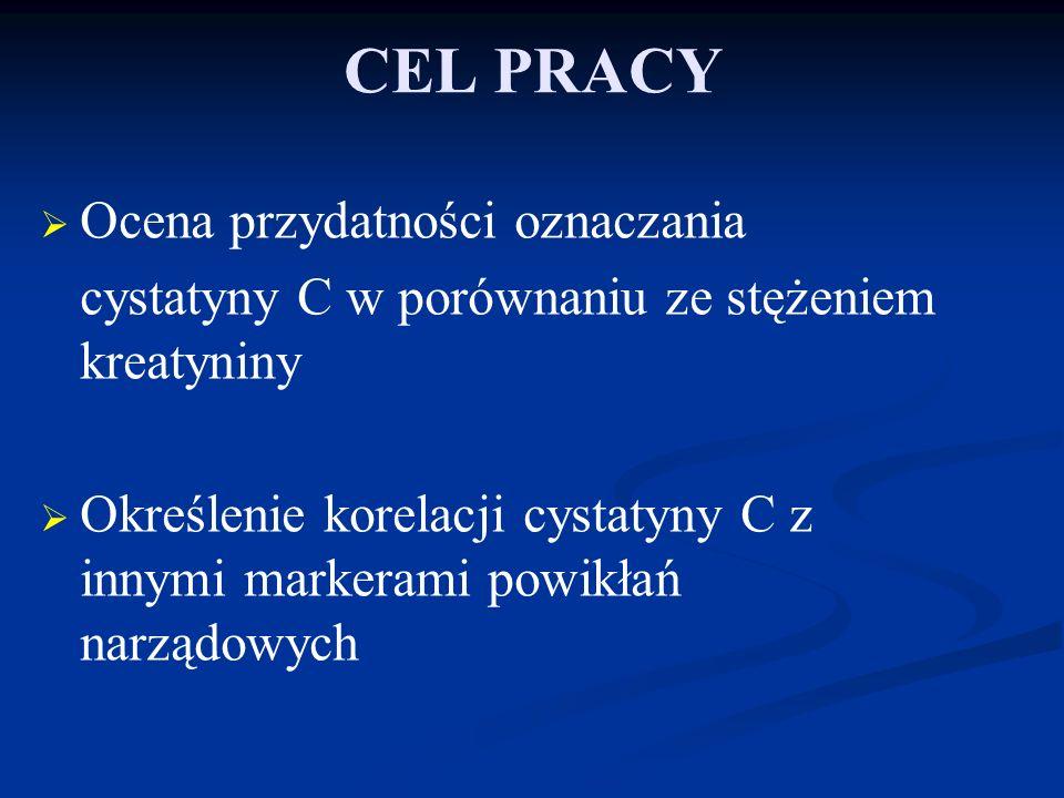 CEL PRACY Ocena przydatności oznaczania cystatyny C w porównaniu ze stężeniem kreatyniny Określenie korelacji cystatyny C z innymi markerami powikłań