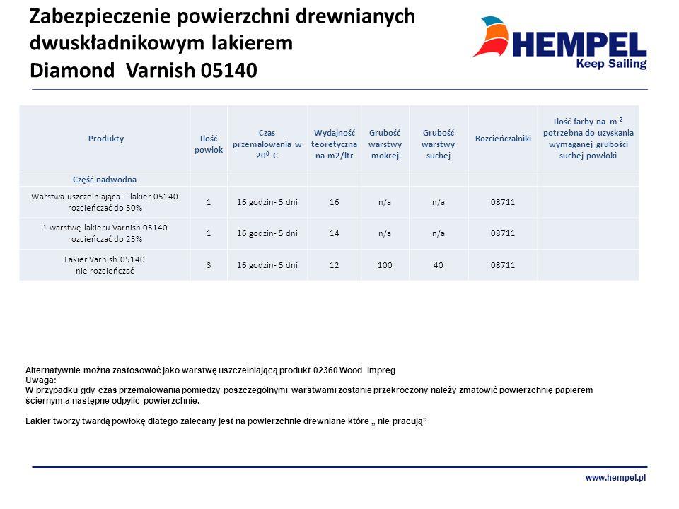Zabezpieczenie powierzchni drewnianych dwuskładnikowym lakierem Diamond Varnish 05140 www.hempel.pl Produkty Ilość powłok Czas przemalowania w 20 0 C