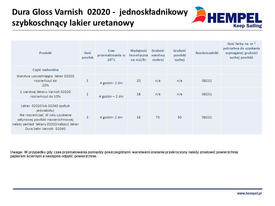 Dura Gloss Varnish 02020 - jednoskładnikowy szybkoschnący lakier uretanowy www.hempel.pl Produkt Ilość powłok Czas przemalowania w 20 0 C Wydajność te