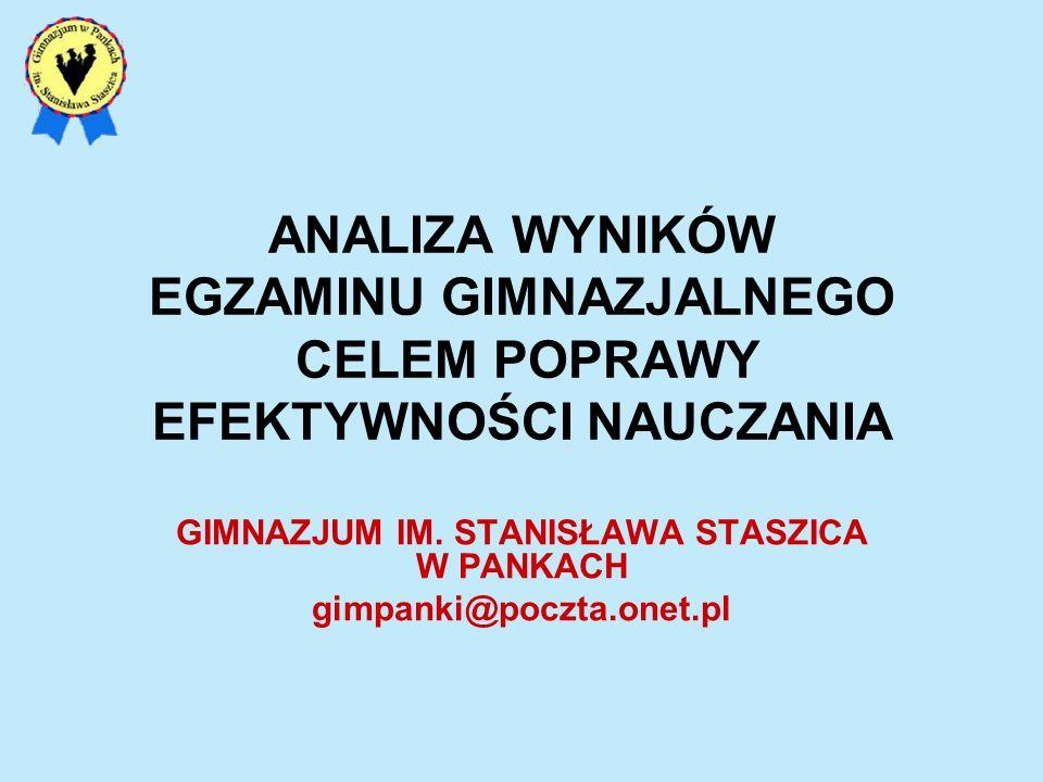 ANALIZA WYNIKÓW EGZAMINU GIMNAZJALNEGO CELEM POPRAWY EFEKTYWNOŚCI NAUCZANIA GIMNAZJUM IM. STANISŁAWA STASZICA W PANKACH gimpanki@poczta.onet.pl