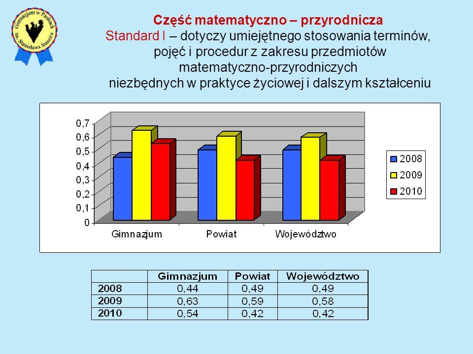 Część matematyczno – przyrodnicza Standard I – dotyczy umiejętnego stosowania terminów, pojęć i procedur z zakresu przedmiotów matematyczno-przyrodnic