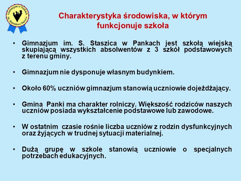 Charakterystyka środowiska, w którym funkcjonuje szkoła Gimnazjum im. S. Staszica w Pankach jest szkołą wiejską skupiającą wszystkich absolwentów z 3