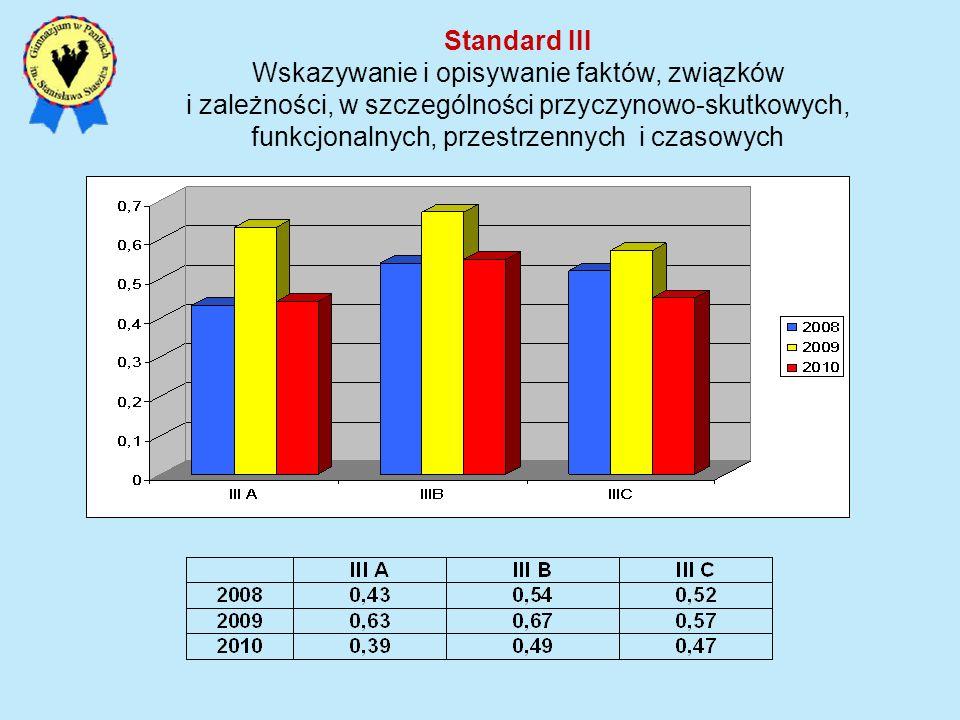 Standard III Wskazywanie i opisywanie faktów, związków i zależności, w szczególności przyczynowo-skutkowych, funkcjonalnych, przestrzennych i czasowyc