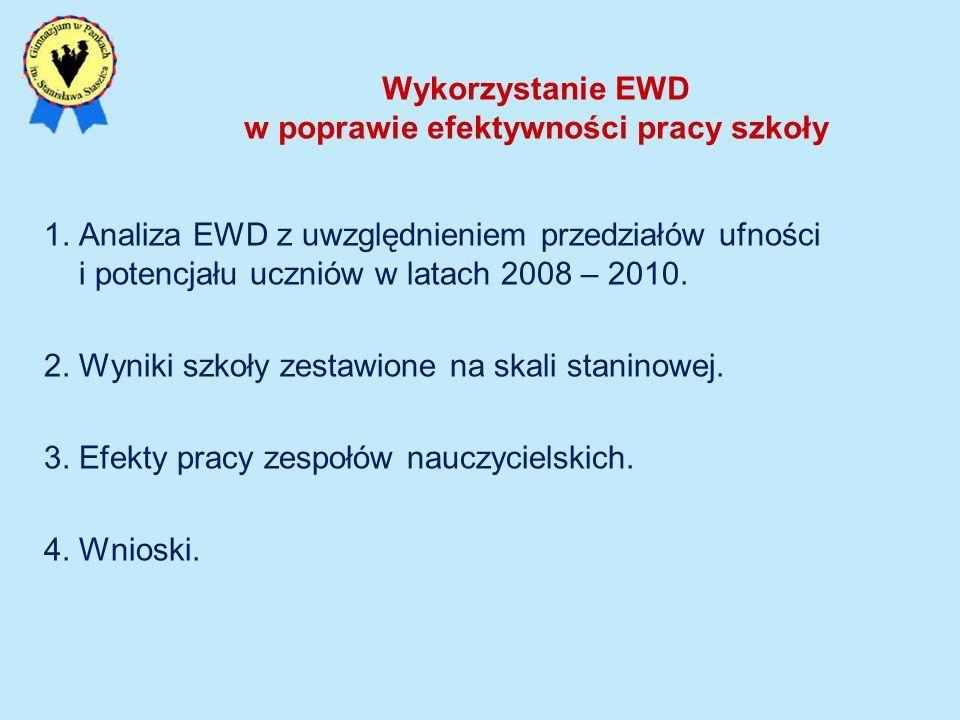 Wykorzystanie EWD w poprawie efektywności pracy szkoły 1. Analiza EWD z uwzględnieniem przedziałów ufności i potencjału uczniów w latach 2008 – 2010.
