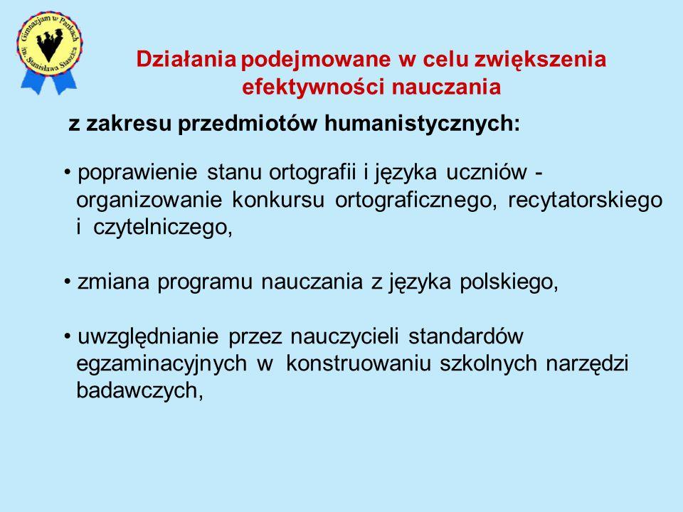 Łatwość standardów wymagań egzaminacyjnych Część humanistyczna Standard I - czytanie i odbiór tekstów kultury