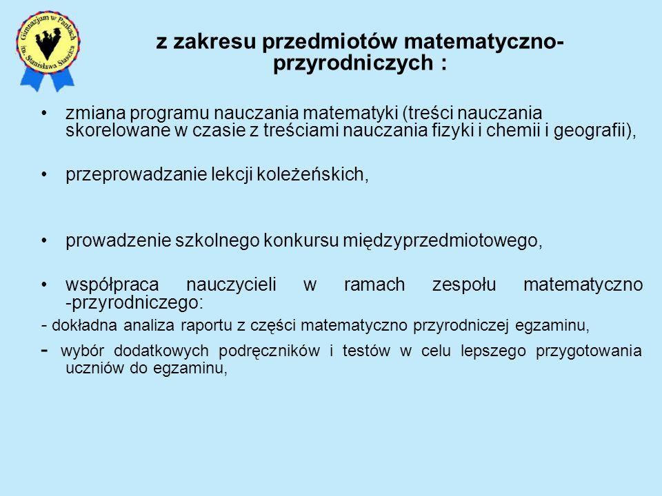 zmiana programu nauczania matematyki (treści nauczania skorelowane w czasie z treściami nauczania fizyki i chemii i geografii), przeprowadzanie lekcji