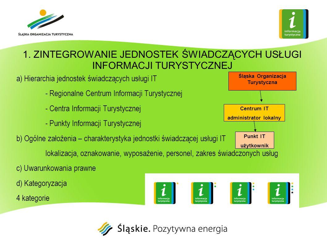 1. ZINTEGROWANIE JEDNOSTEK ŚWIADCZĄCYCH USŁUGI INFORMACJI TURYSTYCZNEJ a) Hierarchia jednostek świadczących usługi IT - Regionalne Centrum Informacji