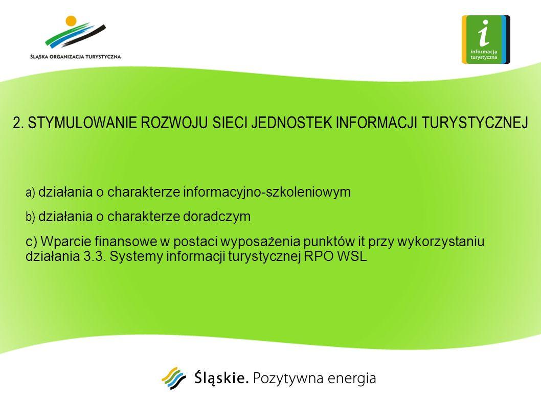 2. STYMULOWANIE ROZWOJU SIECI JEDNOSTEK INFORMACJI TURYSTYCZNEJ a) działania o charakterze informacyjno-szkoleniowym b) działania o charakterze doradc