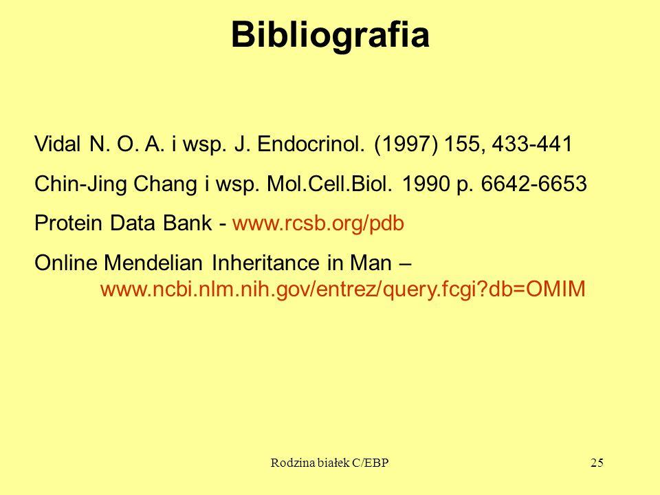 Rodzina białek C/EBP25 Bibliografia Vidal N. O. A. i wsp. J. Endocrinol. (1997) 155, 433-441 Chin-Jing Chang i wsp. Mol.Cell.Biol. 1990 p. 6642-6653 P