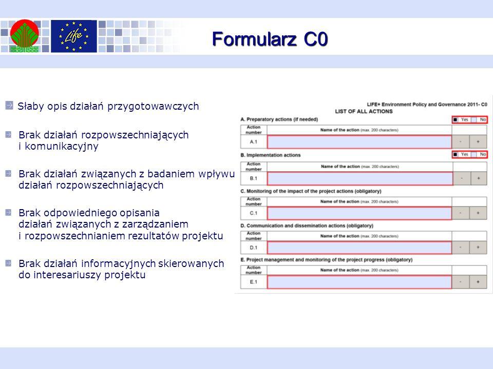 Formularz C0 Słaby opis działań przygotowawczych Brak działań rozpowszechniających i komunikacyjny Brak działań związanych z badaniem wpływu działań rozpowszechniających Brak odpowiedniego opisania działań związanych z zarządzaniem i rozpowszechnianiem rezultatów projektu Brak działań informacyjnych skierowanych do interesariuszy projektu