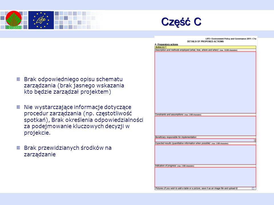 Część C Brak odpowiedniego opisu schematu zarządzania (brak jasnego wskazania kto będzie zarządzał projektem) Nie wystarczające informacje dotyczące p