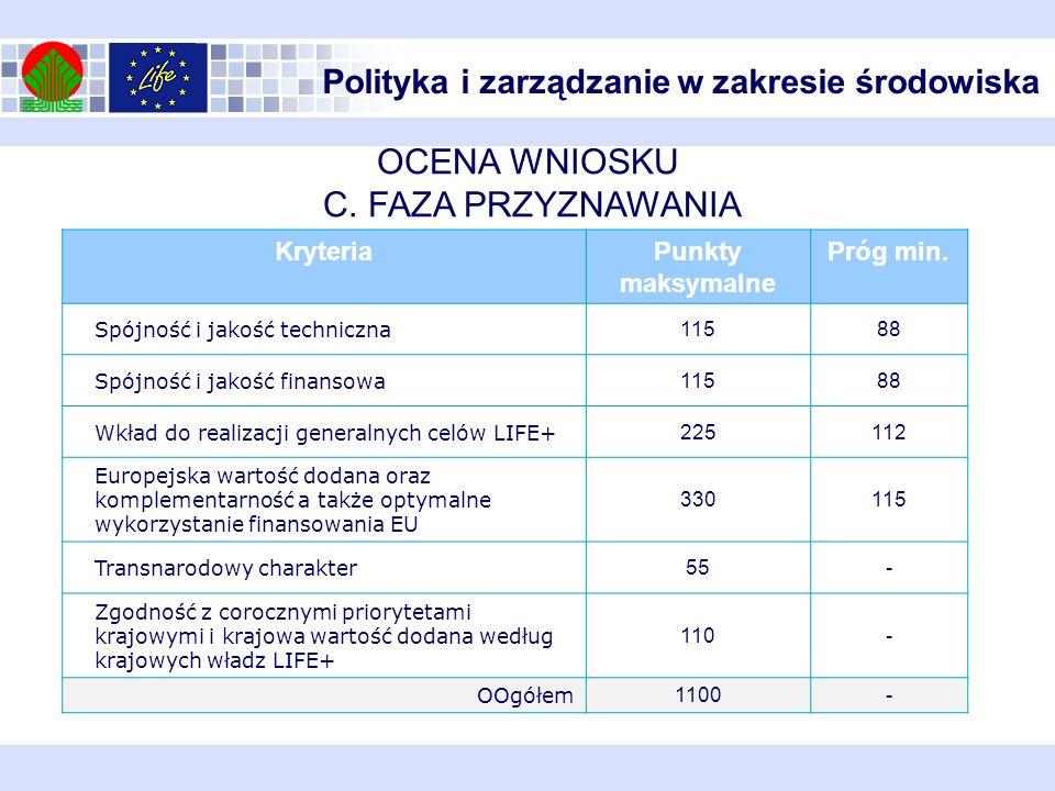Polityka i zarządzanie w zakresie środowiska KryteriaPunkty maksymalne Próg min. Spójność i jakość techniczna 1151158 Spójność i jakość finansowa 1151