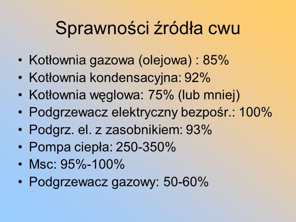 Sprawności źródła cwu Kotłownia gazowa (olejowa) : 85% Kotłownia kondensacyjna: 92% Kotłownia węglowa: 75% (lub mniej) Podgrzewacz elektryczny bezpośr