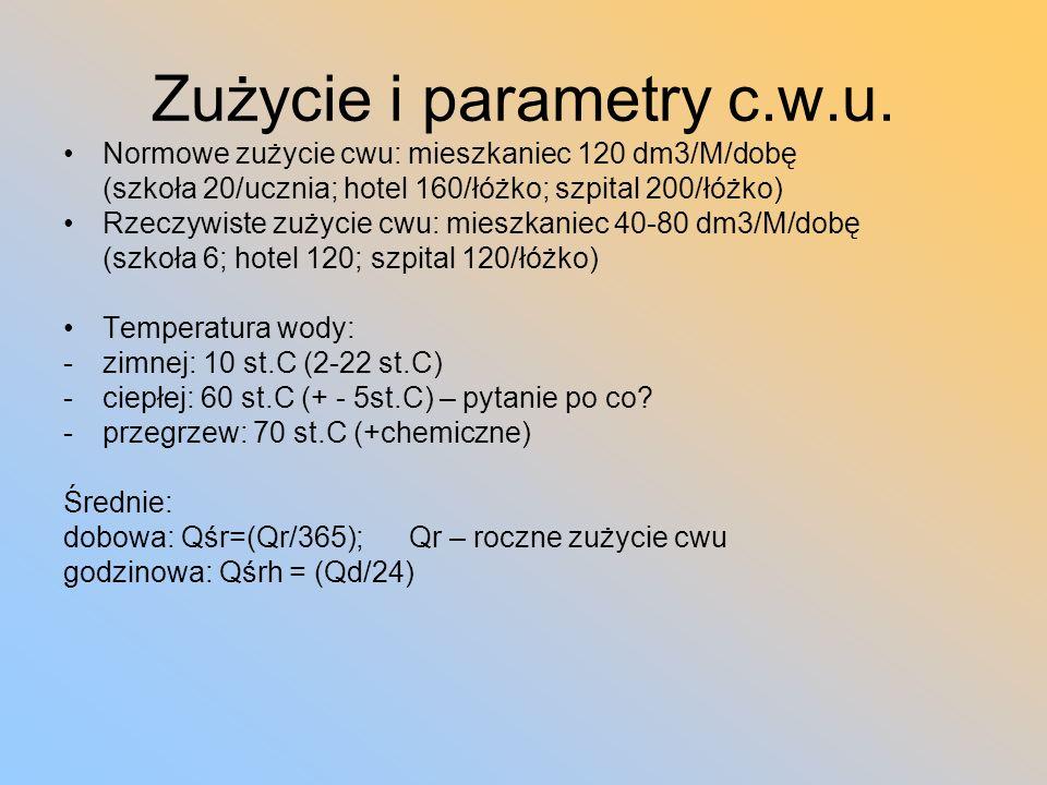 Zużycie i parametry c.w.u. Normowe zużycie cwu: mieszkaniec 120 dm3/M/dobę (szkoła 20/ucznia; hotel 160/łóżko; szpital 200/łóżko) Rzeczywiste zużycie