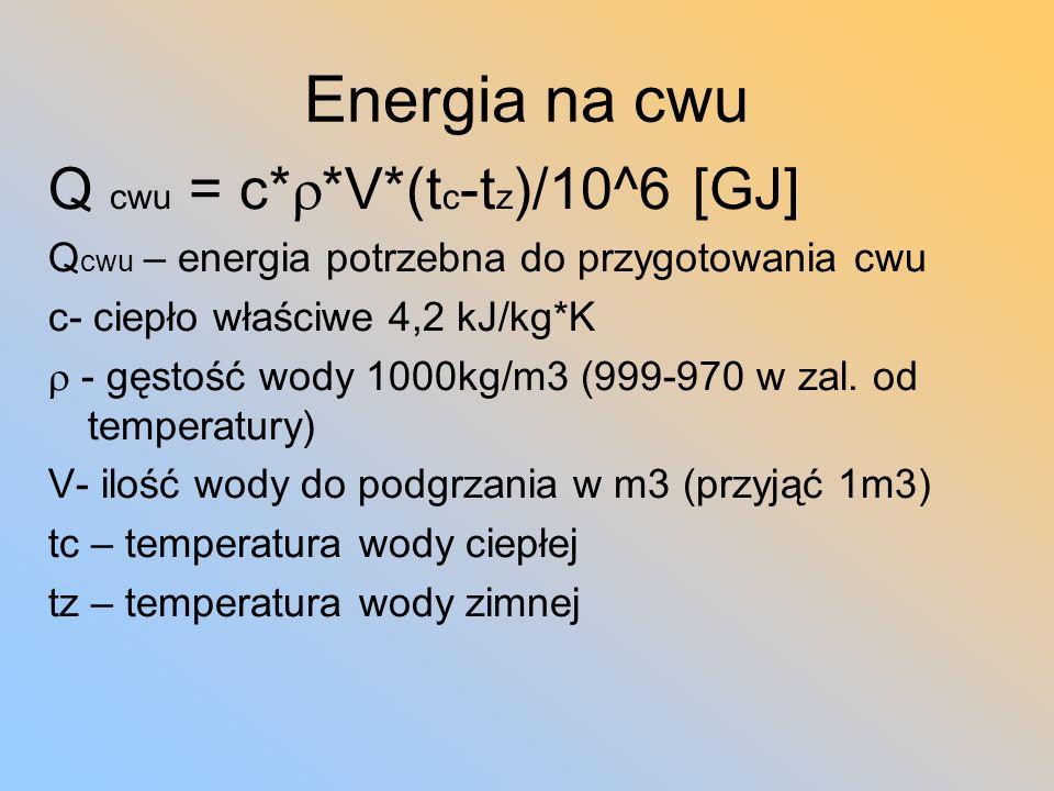 Energia na cwu Q cwu = c* *V*(t c -t z )/10^6 [GJ] Q cwu – energia potrzebna do przygotowania cwu c- ciepło właściwe 4,2 kJ/kg*K - gęstość wody 1000kg