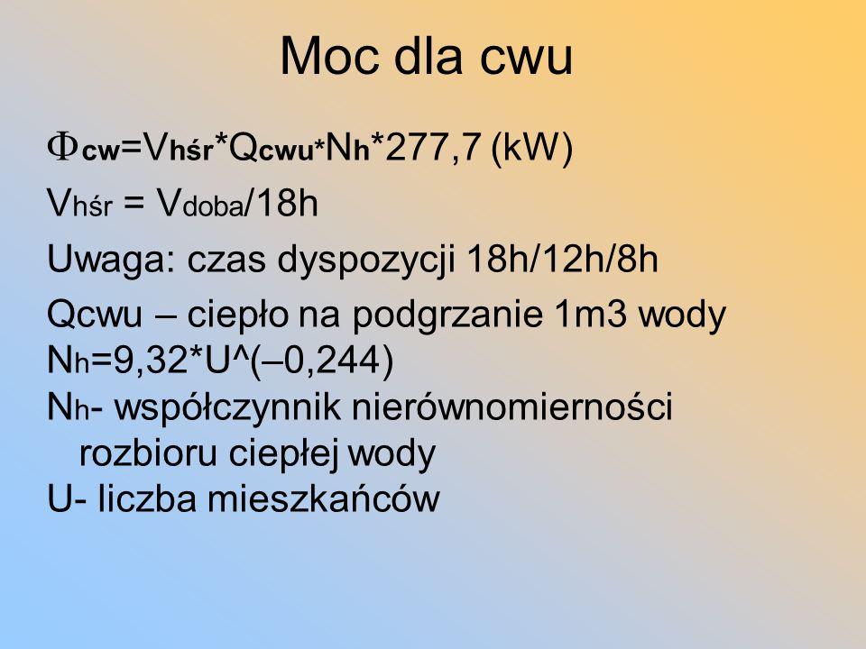 Moc dla cwu cw =V hśr *Q cwu* N h *277,7 (kW) V hśr = V doba /18h Uwaga: czas dyspozycji 18h/12h/8h Qcwu – ciepło na podgrzanie 1m3 wody N h =9,32*U^(
